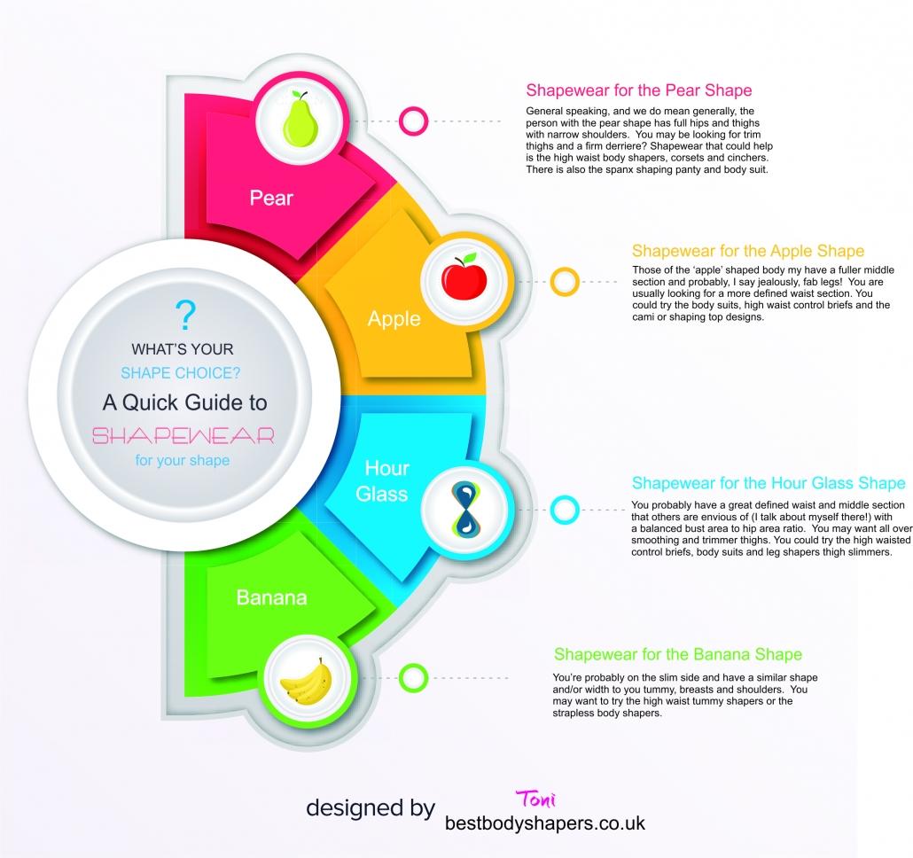 Shapewear Inforgraphic